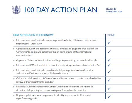The first 100 days kiwiblog for 100 day action plan template document example