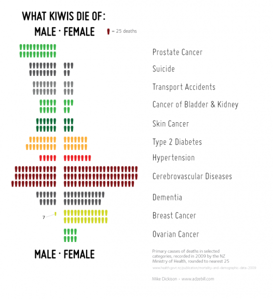 battle-of-the-sexes-infographic1
