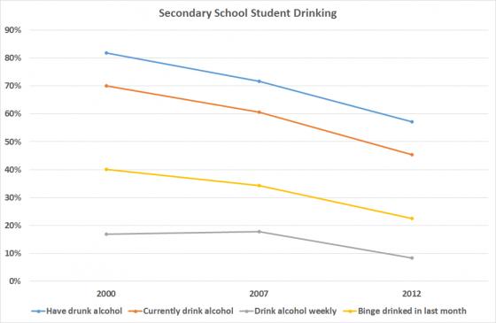 schooldrinking