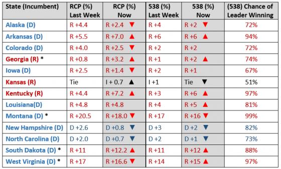 Senate-Polling4