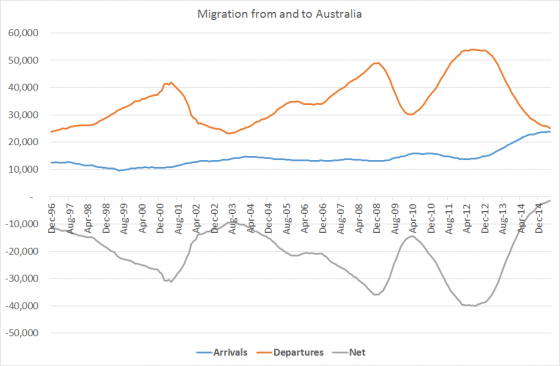 maymigration