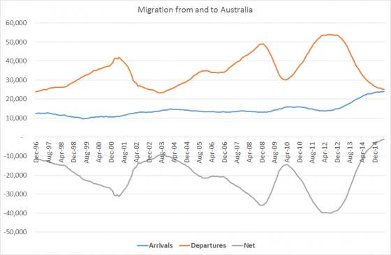migrationjun15