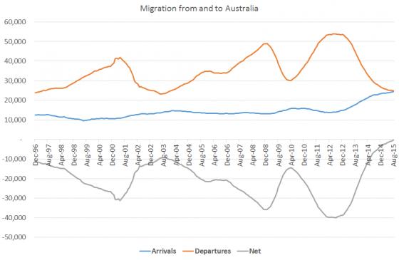 migrationaug15