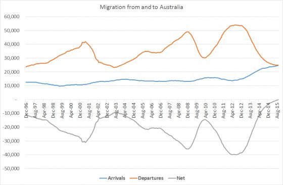migrationsep15