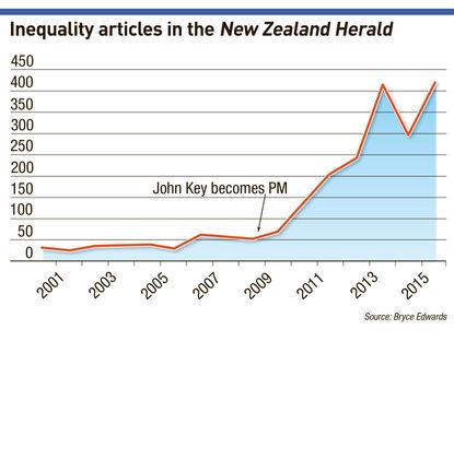 inequalitynzh-420